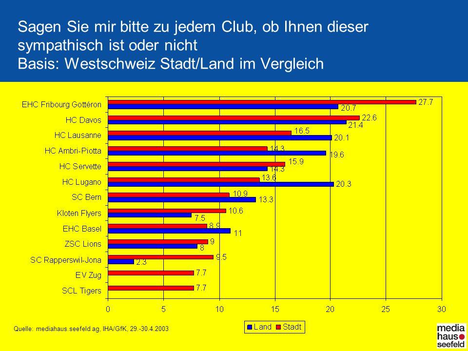 Sagen Sie mir bitte zu jedem Club, ob Ihnen dieser sympathisch ist oder nicht Basis: Westschweiz Stadt/Land im Vergleich Quelle: mediahaus.seefeld ag,
