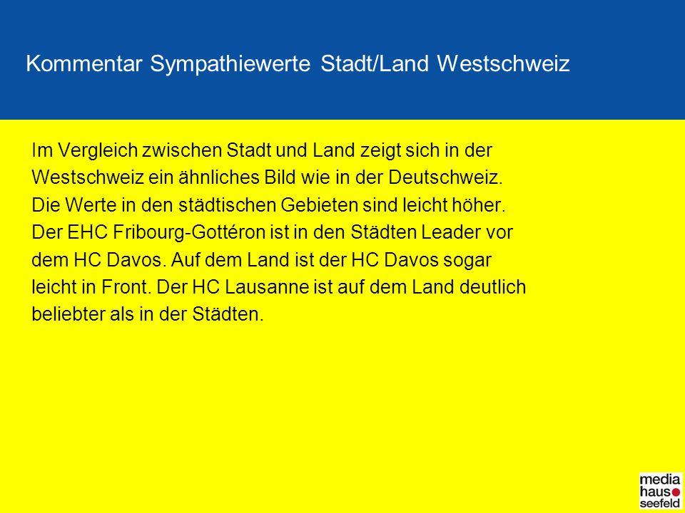 Kommentar Sympathiewerte Stadt/Land Westschweiz Im Vergleich zwischen Stadt und Land zeigt sich in der Westschweiz ein ähnliches Bild wie in der Deuts
