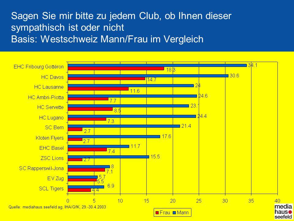 Sagen Sie mir bitte zu jedem Club, ob Ihnen dieser sympathisch ist oder nicht Basis: Westschweiz Mann/Frau im Vergleich Quelle: mediahaus.seefeld ag,