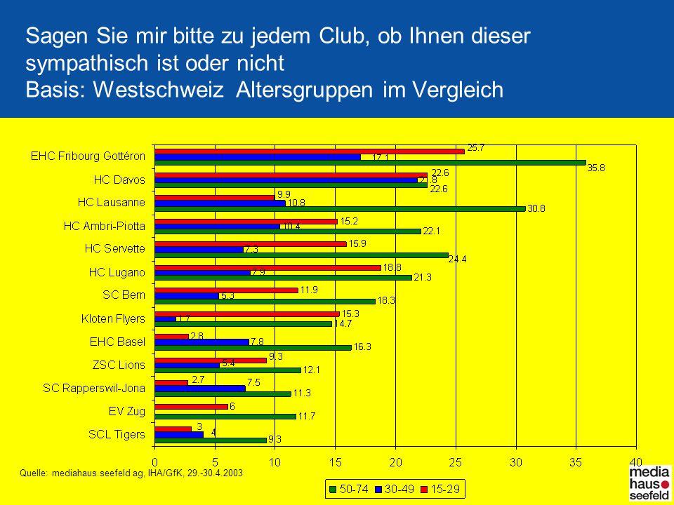 Sagen Sie mir bitte zu jedem Club, ob Ihnen dieser sympathisch ist oder nicht Basis: Westschweiz Altersgruppen im Vergleich Quelle: mediahaus.seefeld