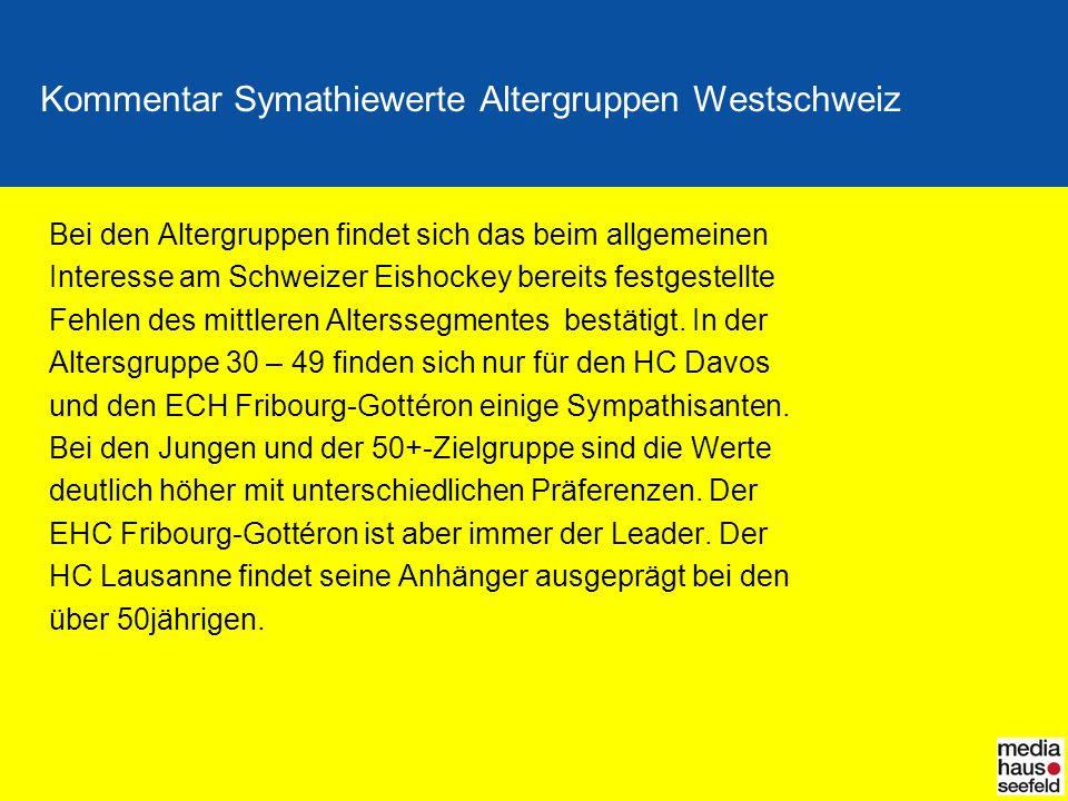 Kommentar Symathiewerte Altergruppen Westschweiz Bei den Altergruppen findet sich das beim allgemeinen Interesse am Schweizer Eishockey bereits festgestellte Fehlen des mittleren Alterssegmentes bestätigt.