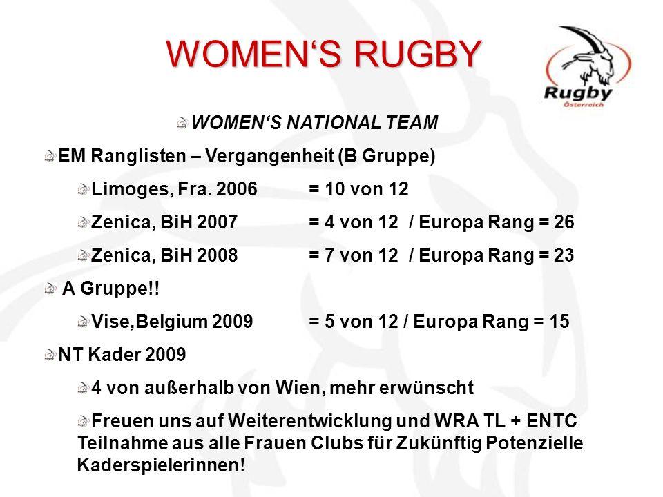 WOMENS RUGBY WOMENS NATIONAL TEAM EM Ranglisten – Vergangenheit (B Gruppe) Limoges, Fra.