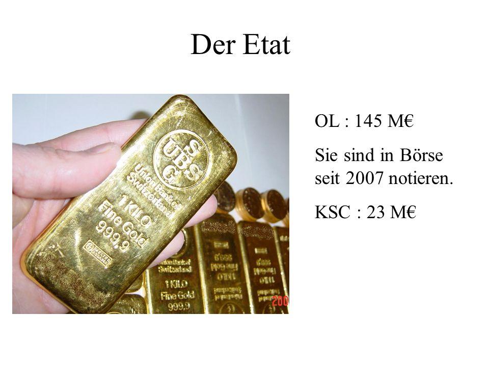 Der Etat OL : 145 M Sie sind in Börse seit 2007 notieren. KSC : 23 M