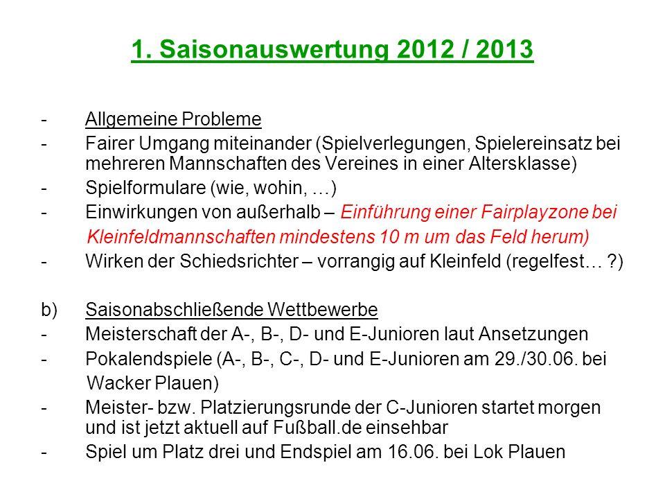 1. Saisonauswertung 2012 / 2013 -Allgemeine Probleme -Fairer Umgang miteinander (Spielverlegungen, Spielereinsatz bei mehreren Mannschaften des Verein
