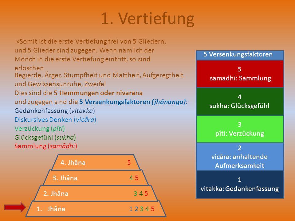 1. Vertiefung und zugegen sind die 5 Versenkungsfaktoren (jhānanga): Gedankenfassung (vitakka) Diskursives Denken (vicāra) Verzückung (pīti) Glücksgef