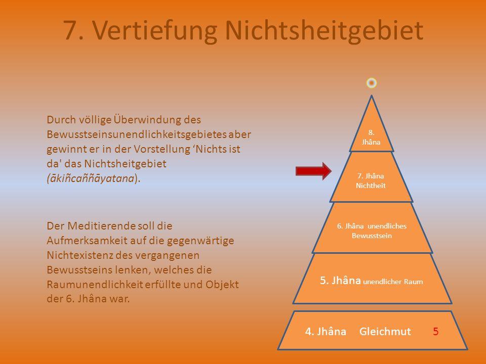 7. Vertiefung Nichtsheitgebiet Durch völlige Überwindung des Bewusstseinsunendlichkeitsgebietes aber gewinnt er in der Vorstellung Nichts ist da' das