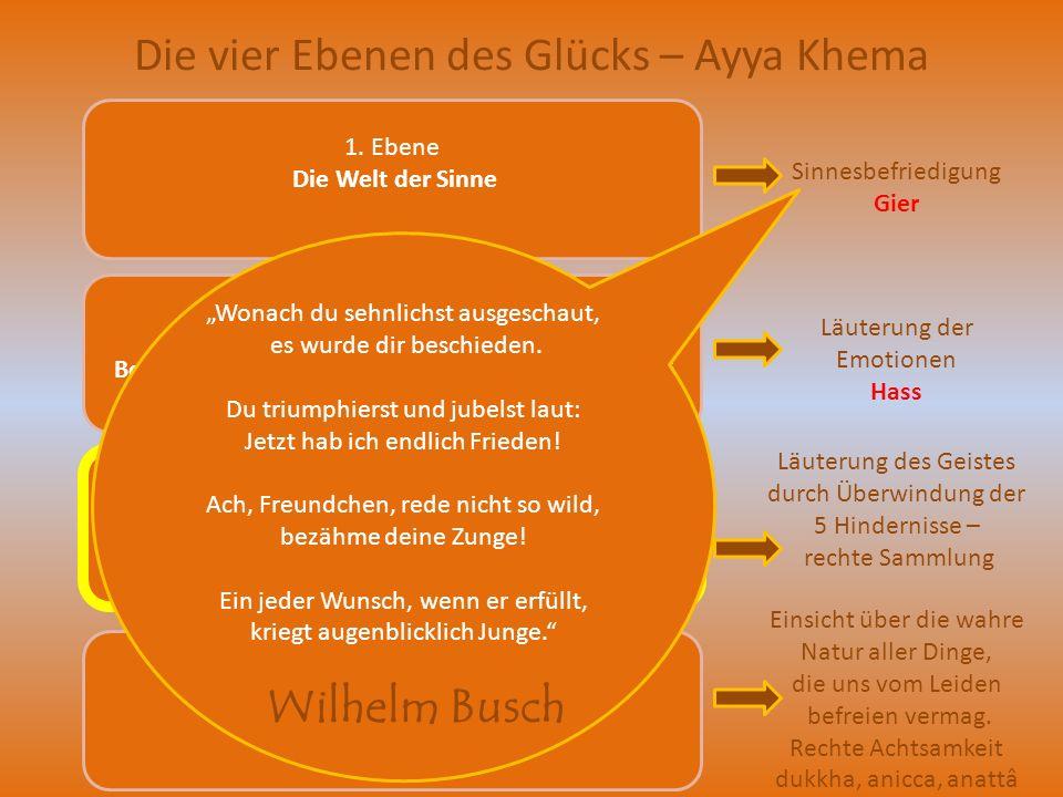 Die vier Ebenen des Glücks – Ayya Khema 1. Ebene Die Welt der Sinne 2. Ebene Die 4 göttlichen Verweilungszustände Bedingungslose Liebe – Metta, Mitgef