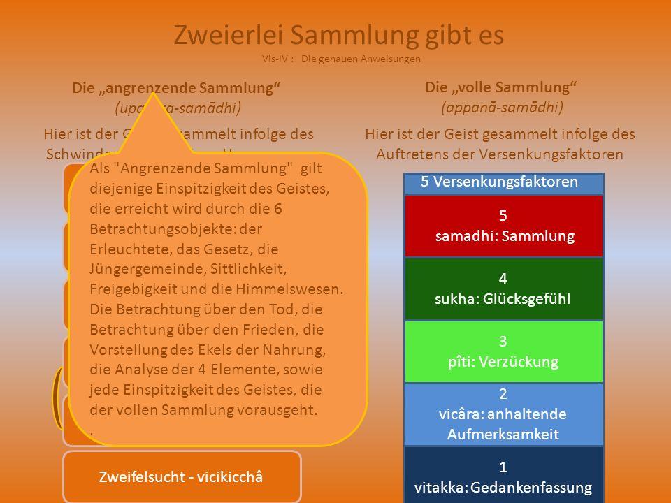 Zweierlei Sammlung gibt es Vis-IV : Die genauen Anweisungen Die angrenzende Sammlung (upacāra-samādhi) Die volle Sammlung (appanā-samādhi) Hier ist de