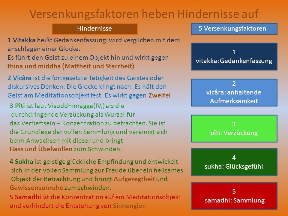 Die Konzentrationszustände: samatha jhânas: 1.Jhâna 1 2 3 4 5 2.
