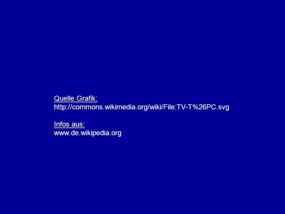 Quelle Grafik: http://commons.wikimedia.org/wiki/File:TV-T%26PC.svg Infos aus: www.de.wikipedia.org