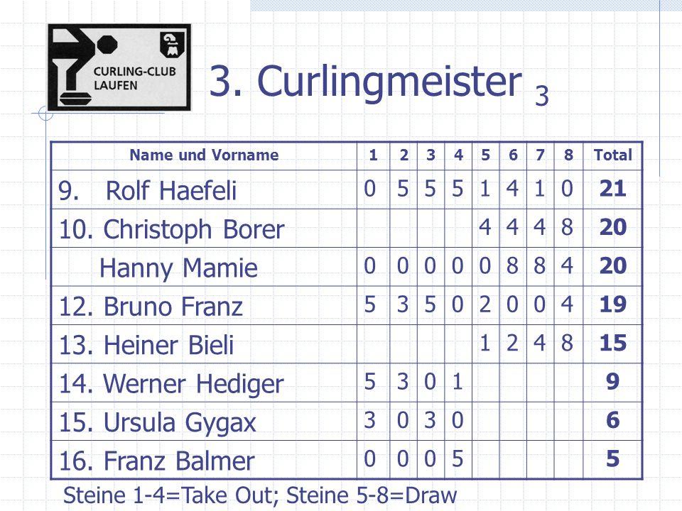 3. Curlingmeister 3 Name und Vorname12345678Total 9.