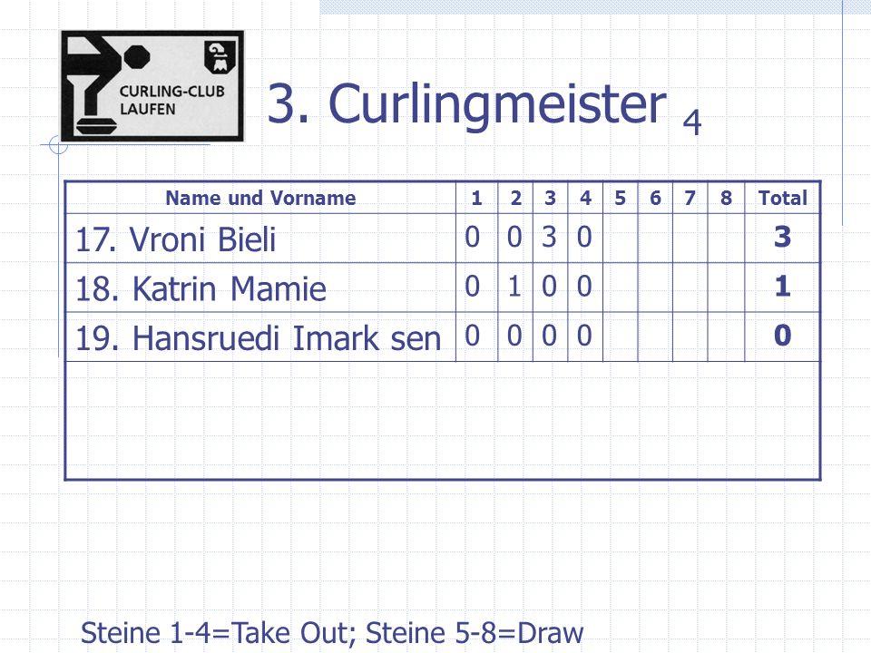 3. Curlingmeister 4 Name und Vorname12345678Total 17.