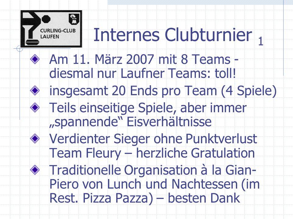 Internes Clubturnier 1 Am 11. März 2007 mit 8 Teams - diesmal nur Laufner Teams: toll.