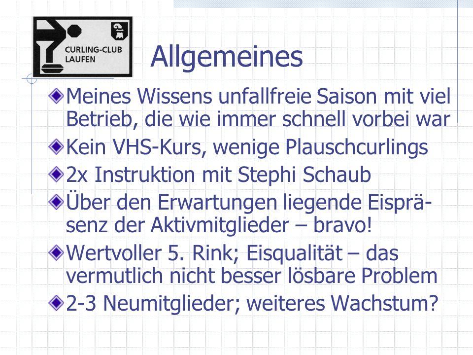 Externe Turniere 1 Ein paar Resultate von Laufner Teams an Turnieren (nachfolgende Angaben unvollständig und ohne Gewähr) Team Steiner an der 11.