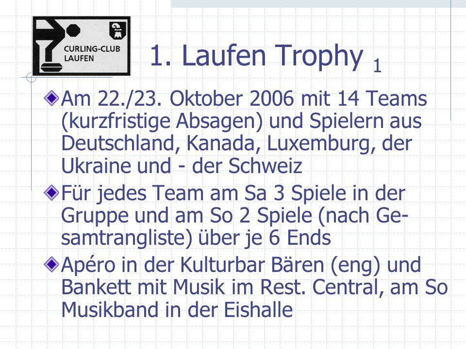 1. Laufen Trophy 1 Am 22./23.