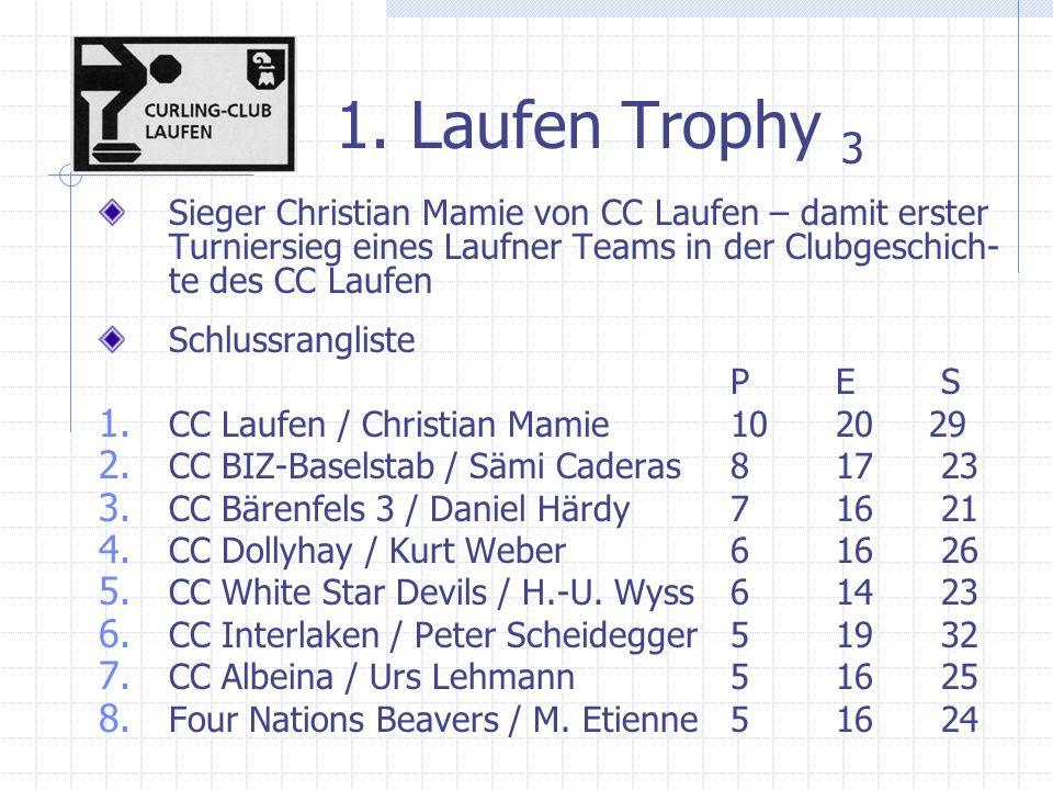 1. Laufen Trophy 3 Sieger Christian Mamie von CC Laufen – damit erster Turniersieg eines Laufner Teams in der Clubgeschich- te des CC Laufen Schlussra