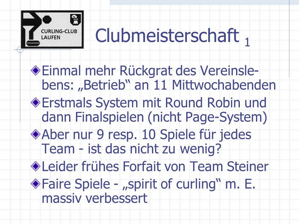 Clubmeisterschaft 1 Einmal mehr Rückgrat des Vereinsle- bens: Betrieb an 11 Mittwochabenden Erstmals System mit Round Robin und dann Finalspielen (nicht Page-System) Aber nur 9 resp.