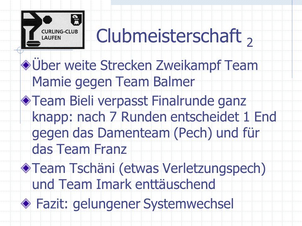 Clubmeisterschaft 3 Schlussrangliste Punkte Ends Steine 1Mamie / Christian Mamie164371 2Balmer / Franz Balmer134570 3Konrad / Stephan Konrad104172 4Franz / Bruno Franz93663 5Imark / Hansruedi Imark93865 6Tschäni / Hans Tschäni93458 7Bieli / Vroni Bieli83051