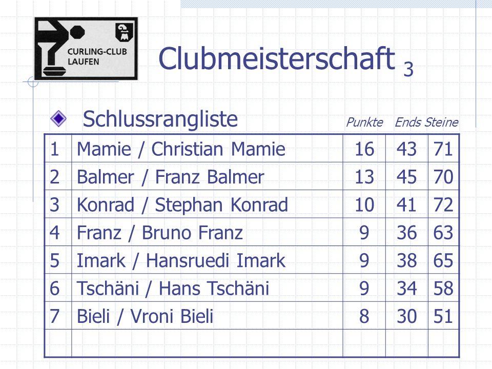 Internes Clubturnier 1 Am 11.März 2007 mit 8 Teams - diesmal nur Laufner Teams: toll.