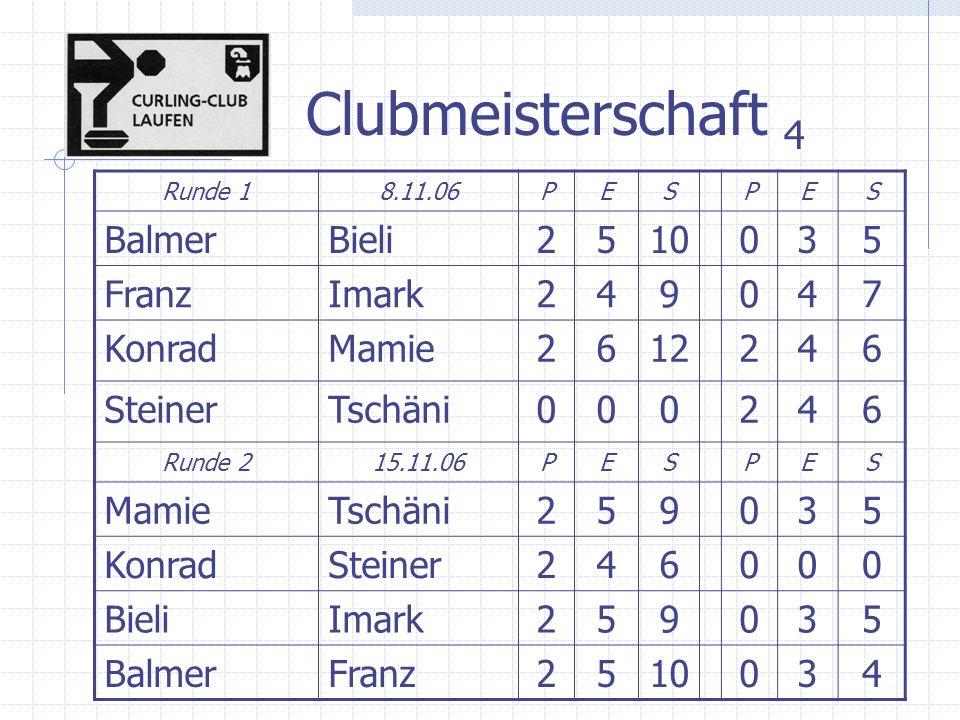 Internes Clubturnier 2 Schlussrangliste nach 4 Spielen PESPES 1.