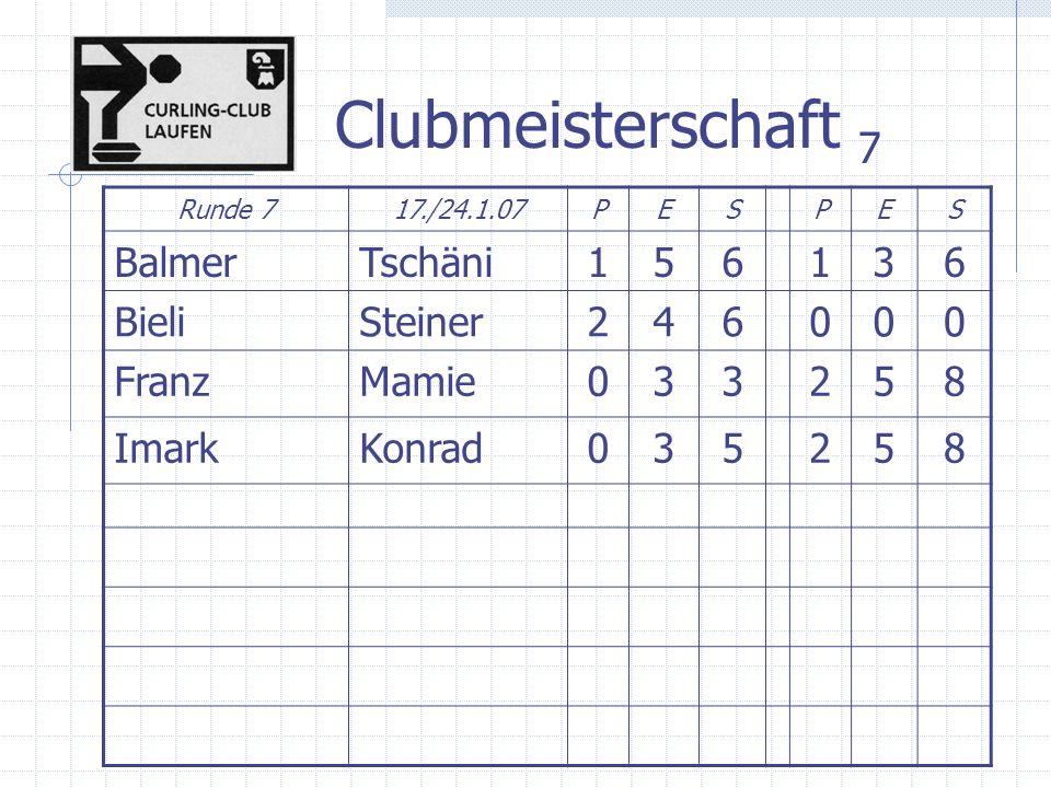 Clubmeisterschaft 7 Runde 717./24.1.07PESPES BalmerTschäni156136 BieliSteiner246000 FranzMamie033258 ImarkKonrad035258