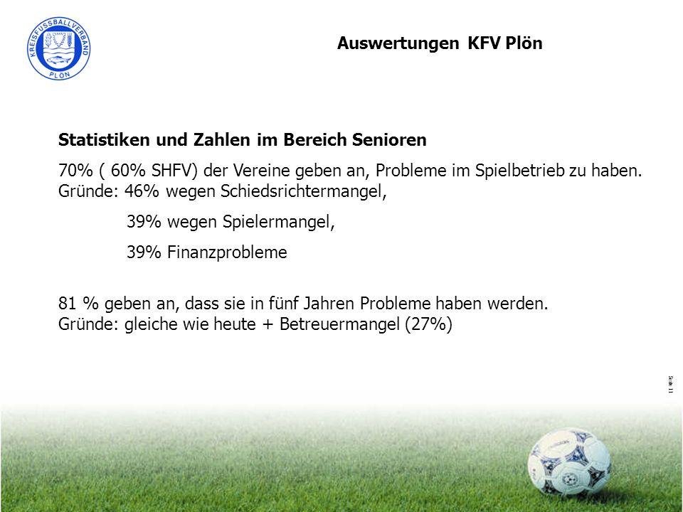 Seite 11 Auswertungen KFV Plön Statistiken und Zahlen im Bereich Senioren 70% ( 60% SHFV) der Vereine geben an, Probleme im Spielbetrieb zu haben. Grü