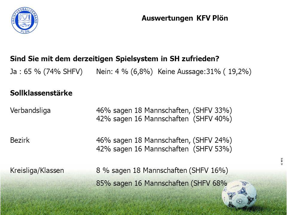 Seite 14 Auswertungen KFV Plön Sind Sie mit dem derzeitigen Spielsystem in SH zufrieden? Ja : 65 % (74% SHFV)Nein: 4 % (6,8%) Keine Aussage:31% ( 19,2