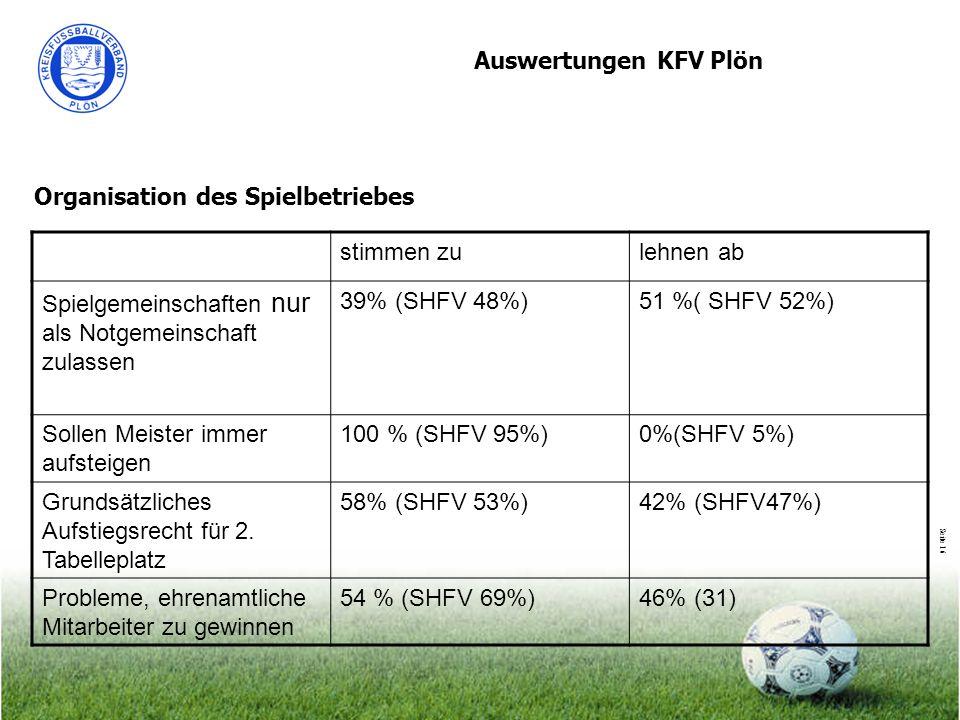 Seite 16 Auswertungen KFV Plön Organisation des Spielbetriebes stimmen zulehnen ab Spielgemeinschaften nur als Notgemeinschaft zulassen 39% (SHFV 48%)