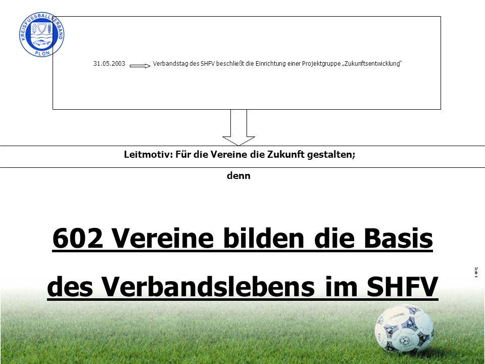 Seite 4 31.05.2003 Verbandstag des SHFV beschließt die Einrichtung einer Projektgruppe Zukunftsentwicklung Leitmotiv: Für die Vereine die Zukunft gest