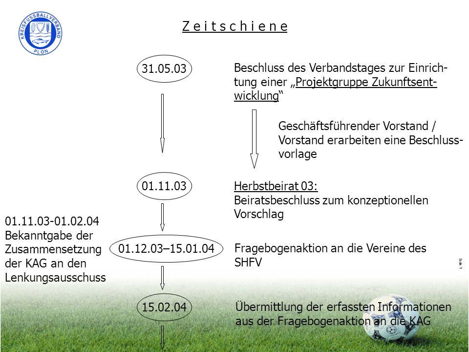 Seite 7 Z e i t s c h i e n e Beschluss des Verbandstages zur Einrich- tung einer Projektgruppe Zukunftsent- wicklung 01.11.03 01.11.03-01.02.04 Bekan