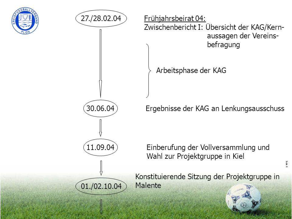Seite 8 Frühjahrsbeirat 04: Zwischenbericht I: Übersicht der KAG/Kern- aussagen der Vereins- befragung 30.06.04Ergebnisse der KAG an Lenkungsausschuss