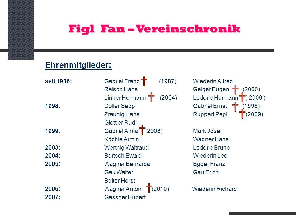 Ehrenmitglieder : seit 1986:Gabriel Franz (1987)Wiederin Alfred Reisch HansGeiger Eugen (2000) Linher Hermann (2004) Lederle Hermann ( 2006 ) 1998:Dol