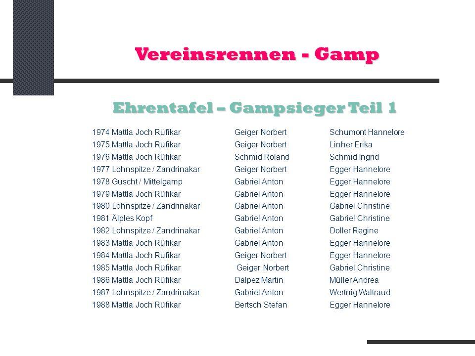 Vereinsrennen - Gamp Ehrentafel – Gampsieger Teil 1 1974 Mattla Joch RüfikarGeiger NorbertSchumont Hannelore 1975 Mattla Joch Rüfikar Geiger Norbert L