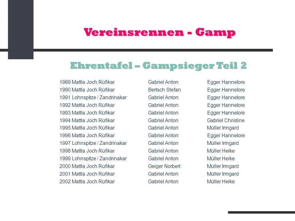 Vereinsrennen - Gamp Ehrentafel – Gampsieger Teil 2 1989 Mattla Joch Rüfikar Gabriel AntonEgger Hannelore 1990 Mattla Joch Rüfikar Bertsch StefanEgger
