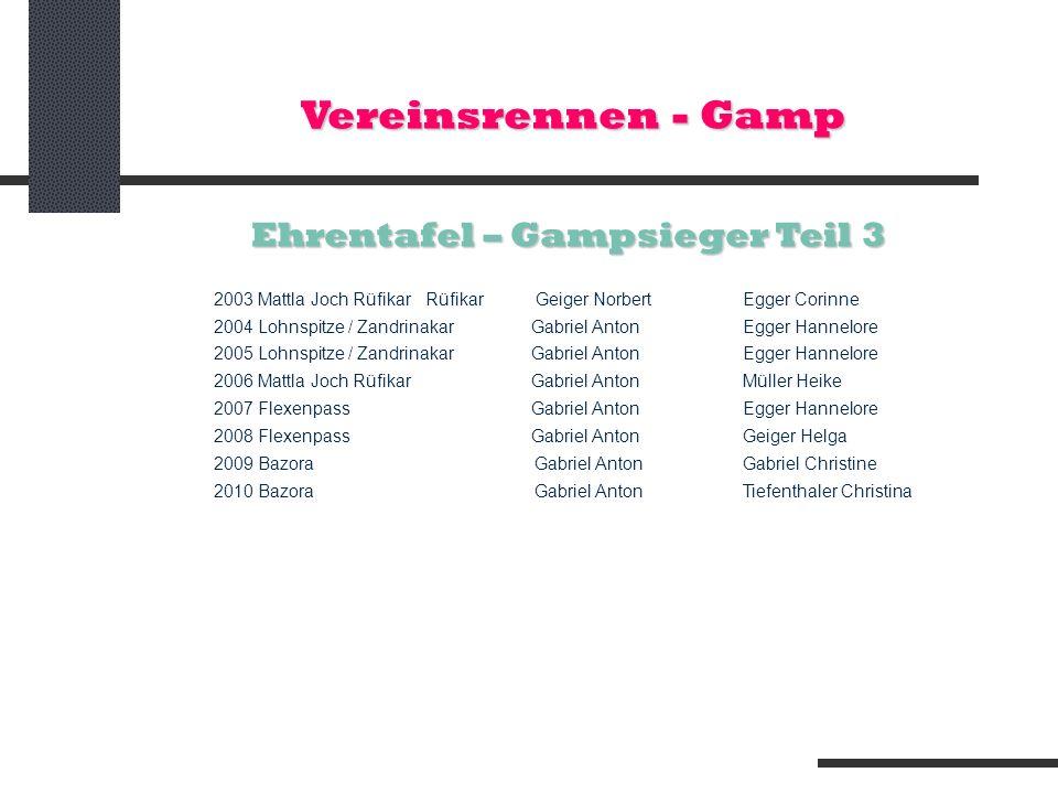 Vereinsrennen - Gamp Ehrentafel – Gampsieger Teil 3 2003 Mattla Joch Rüfikar Rüfikar Geiger Norbert Egger Corinne 2004 Lohnspitze / Zandrinakar Gabrie