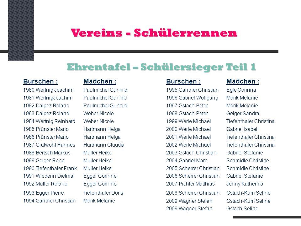 Vereins - Schülerrennen Ehrentafel – Schülersieger Teil 1 Burschen :Mädchen : 1980 Wertnig JoachimPaulmichel Gunhild 1981 WertnigJoachimPaulmichel Gun