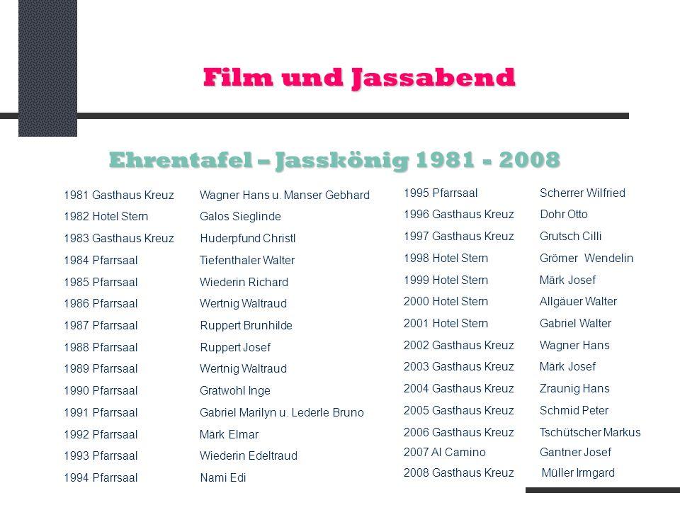 Film und Jassabend Ehrentafel – Jasskönig 1981 - 2008 1981 Gasthaus KreuzWagner Hans u. Manser Gebhard 1982 Hotel SternGalos Sieglinde 1983 Gasthaus K