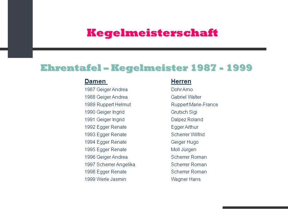 Kegelmeisterschaft Ehrentafel – Kegelmeister 1987 - 1999 Damen Herren 1987 Geiger AndreaDohr Arno 1988 Geiger AndreaGabriel Walter 1989 Ruppert Helmut