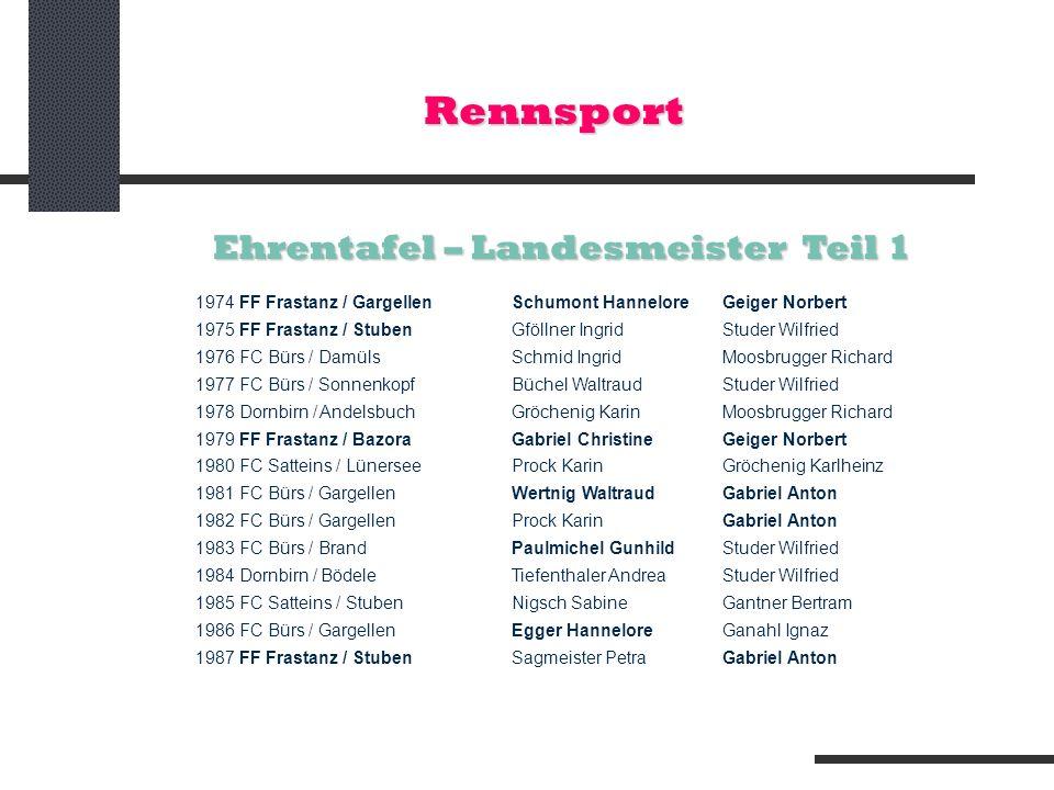 Rennsport Ehrentafel – Landesmeister Teil 1 1974 FF Frastanz / Gargellen Schumont HanneloreGeiger Norbert 1975 FF Frastanz / StubenGföllner IngridStud