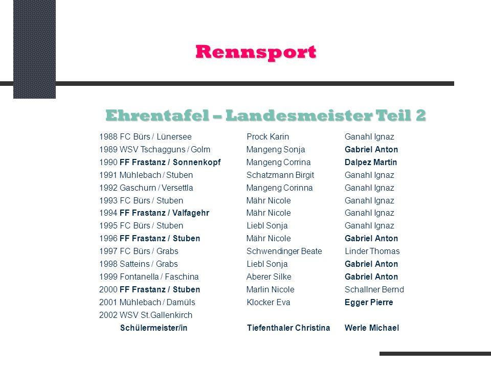 Rennsport 1988 FC Bürs / LünerseeProck KarinGanahl Ignaz 1989 WSV Tschagguns / GolmMangeng SonjaGabriel Anton 1990 FF Frastanz / SonnenkopfMangeng Cor