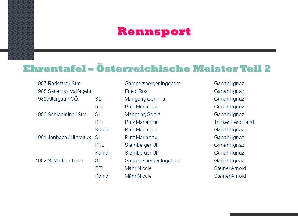 Rennsport Ehrentafel – Österreichische Meister Teil 2 1987 Radstadt / Stm.Gampersberger Ingeborg Ganahl Ignaz 1988 Satteins / ValfagehrFriedl RosiGana