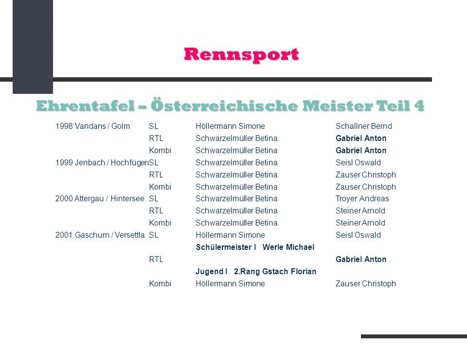 Rennsport Ehrentafel – Österreichische Meister Teil 4 1998 Vandans / GolmSLHöllermann SimoneSchallner Bernd RTL Schwarzelmüller BetinaGabriel Anton Ko