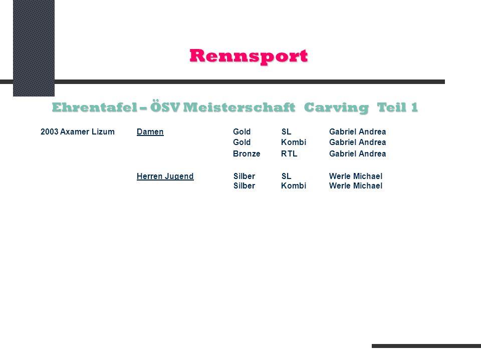 Rennsport Ehrentafel – ÖSV Meisterschaft Carving Teil 1 2003 Axamer LizumDamenGold SLGabriel Andrea Gold KombiGabriel Andrea BronzeRTLGabriel Andrea H