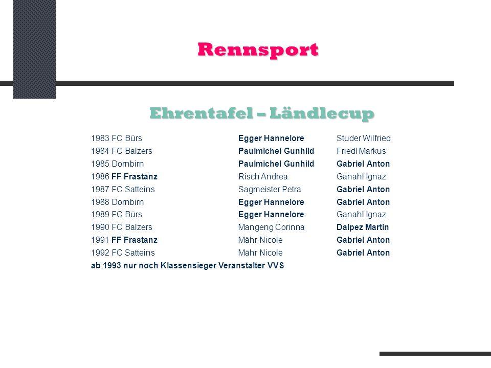 Rennsport Ehrentafel – Ländlecup 1983 FC Bürs Egger HanneloreStuder Wilfried 1984 FC BalzersPaulmichel Gunhild Friedl Markus 1985 DornbirnPaulmichel G