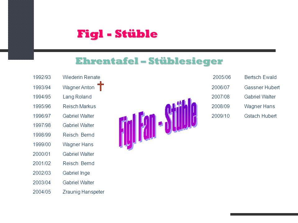Figl - Stüble Figl - Stüble Ehrentafel – Stüblesieger 1992/93 Wiederin Renate 2005/06 Bertsch Ewald 1993/94Wagner Anton 2006/07 Gassner Hubert 1994/95