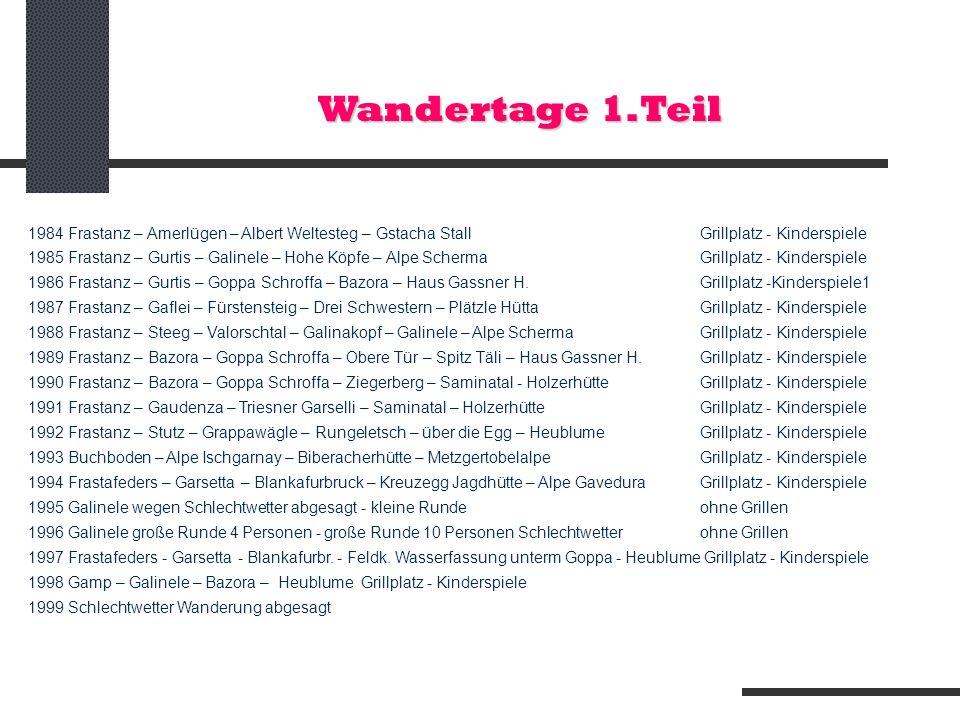 Wandertage 1.Teil 1984 Frastanz – Amerlügen – Albert Weltesteg – Gstacha StallGrillplatz - Kinderspiele 1985 Frastanz – Gurtis – Galinele – Hohe Köpfe