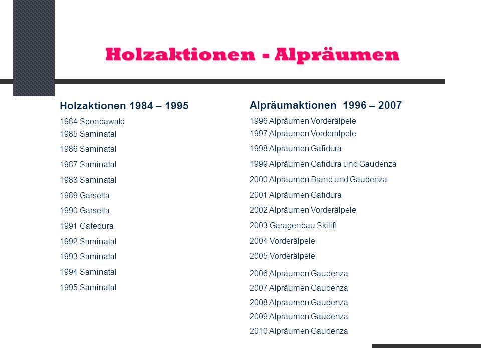 Holzaktionen - Alpräumen Holzaktionen 1984 – 1995 1984 Spondawald 1985 Saminatal 1986 Saminatal 1987 Saminatal 1988 Saminatal 1989 Garsetta 1990 Garse