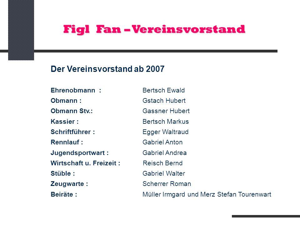 Der Vereinsvorstand ab 2007 Ehrenobmann : Bertsch Ewald Obmann : Gstach Hubert Obmann Stv.: Gassner Hubert Kassier : Bertsch Markus Schriftführer : Eg