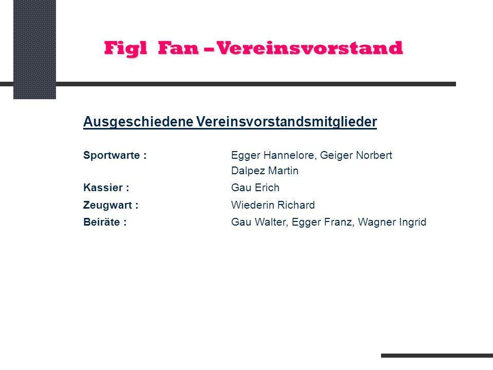 Ausgeschiedene Vereinsvorstandsmitglieder Sportwarte :Egger Hannelore, Geiger Norbert Dalpez Martin Kassier :Gau Erich Zeugwart :Wiederin Richard Beir