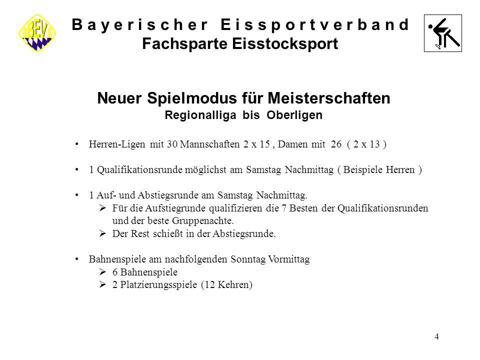4 B a y e r i s c h e r E i s s p o r t v e r b a n d Fachsparte Eisstocksport Neuer Spielmodus für Meisterschaften Regionalliga bis Oberligen Herren-